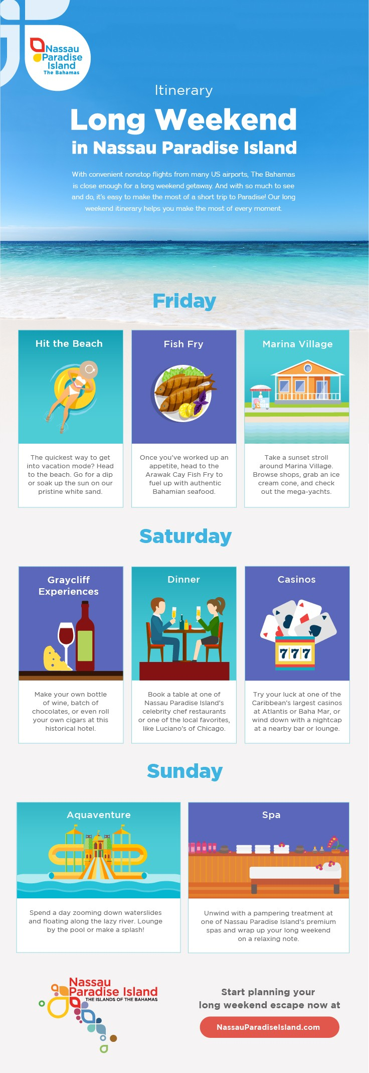 Infographic: The Bahamas long weekend itinerary