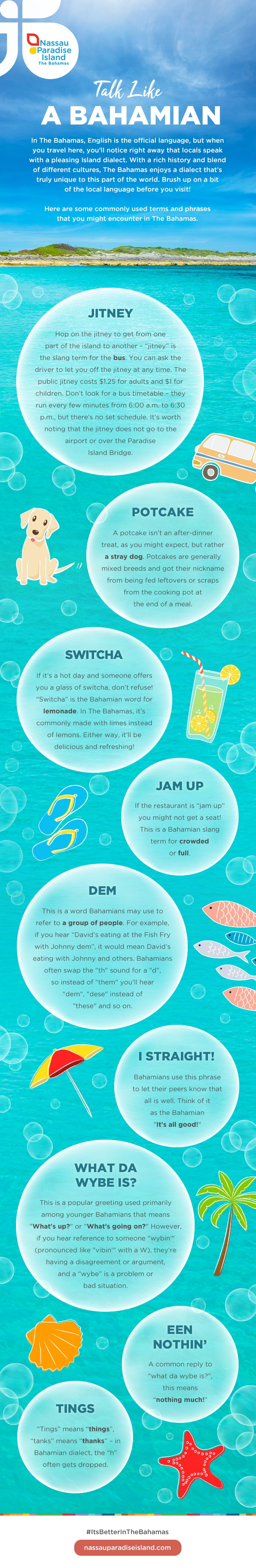 Infographic: common Bahamian words and phrases