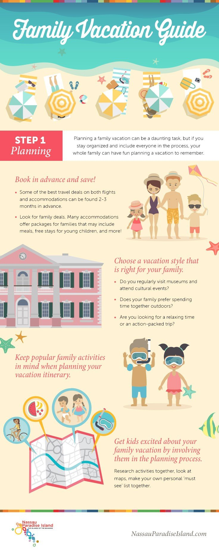 Infographic with planning tips for a family vacation in The Bahamas