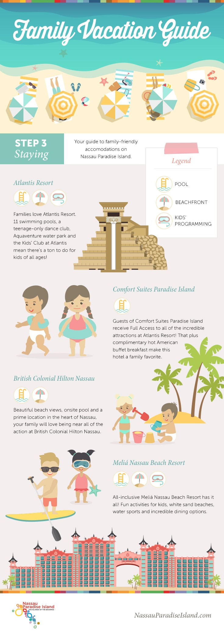 Family vacation guide infographic on family-friendly accommodations in Nassau Paradise Island.