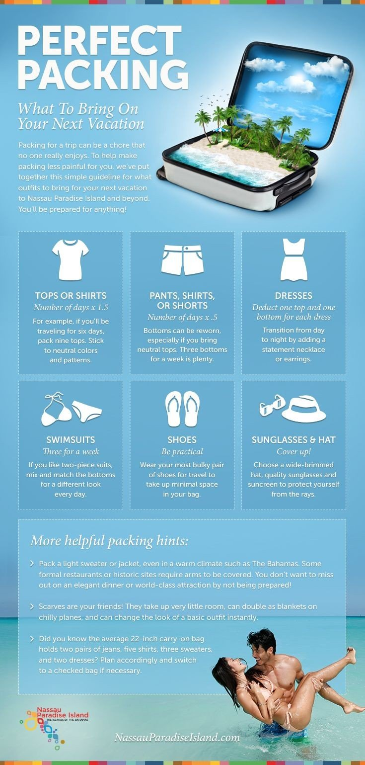 Perfect packing infographic with packing tips for a Caribbean vacation.